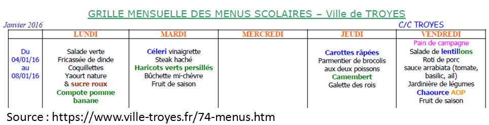menus_ville_de_troyes_avec_source.png